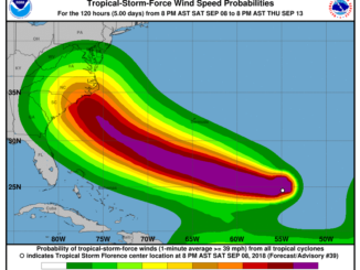 Hurricane Florence Projected Path
